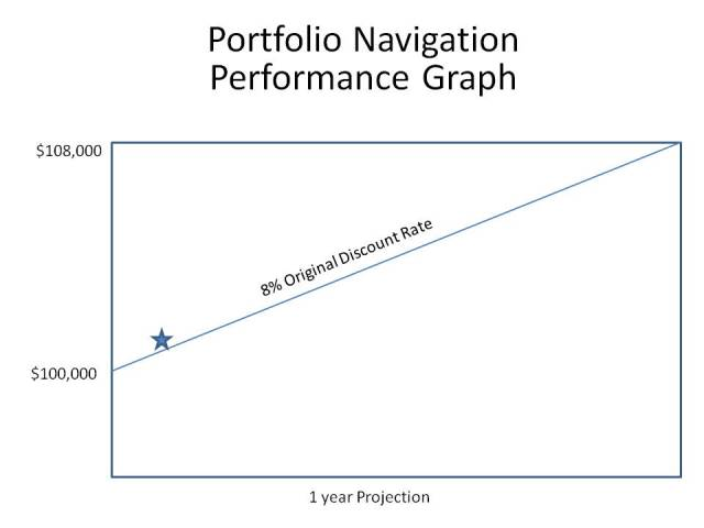 1st mo-Performance-graph 4