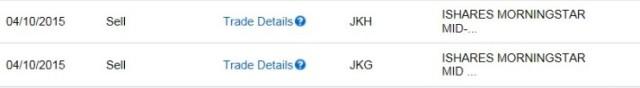 Blog JKH & JKG sales